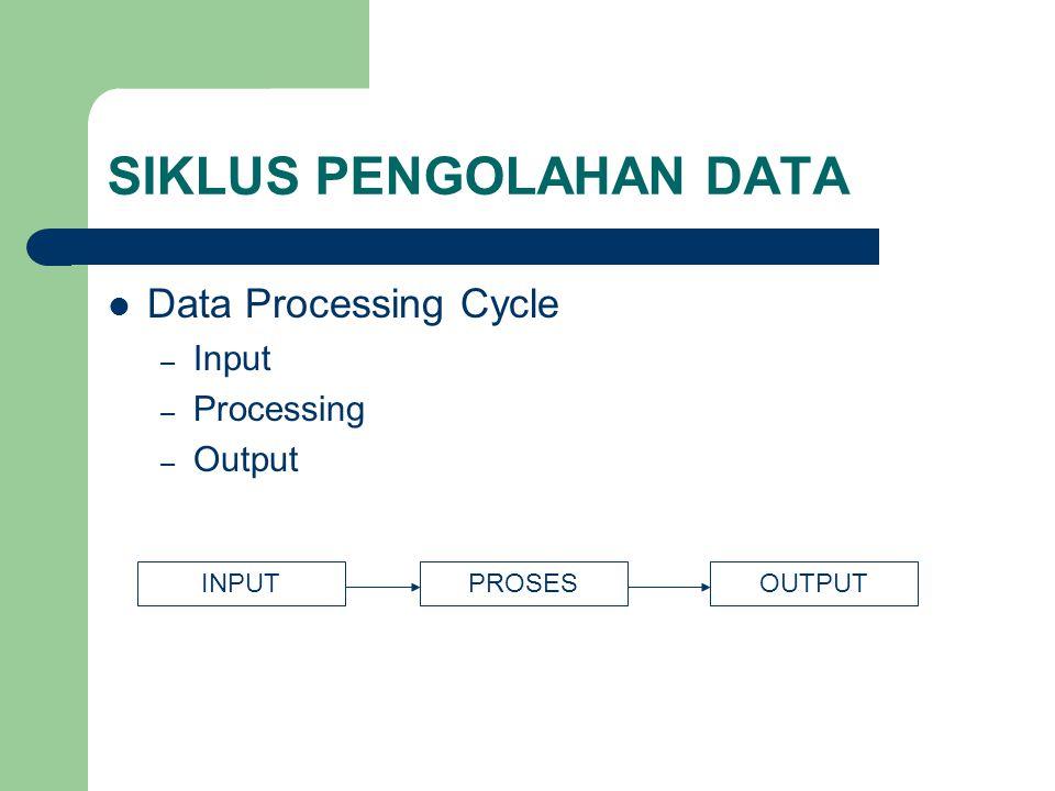 SIKLUS PENGOLAHAN DATA Data Processing Cycle – Input – Processing – Output INPUTPROSESOUTPUT