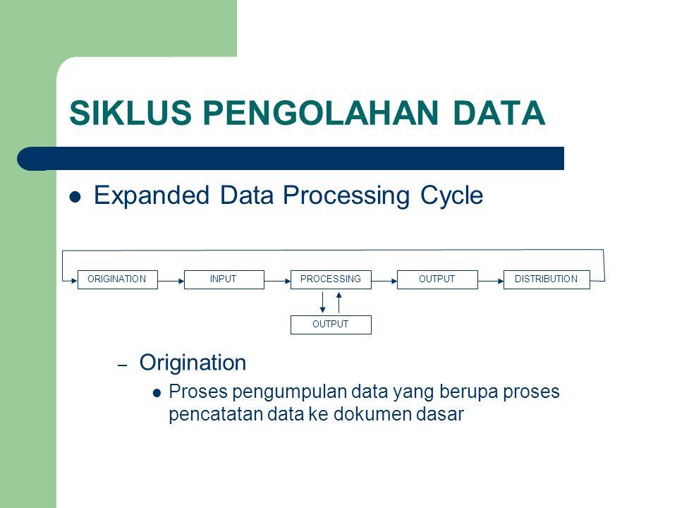 SIKLUS PENGOLAHAN DATA Expanded Data Processing Cycle – Origination Proses pengumpulan data yang berupa proses pencatatan data ke dokumen dasar ORIGIN