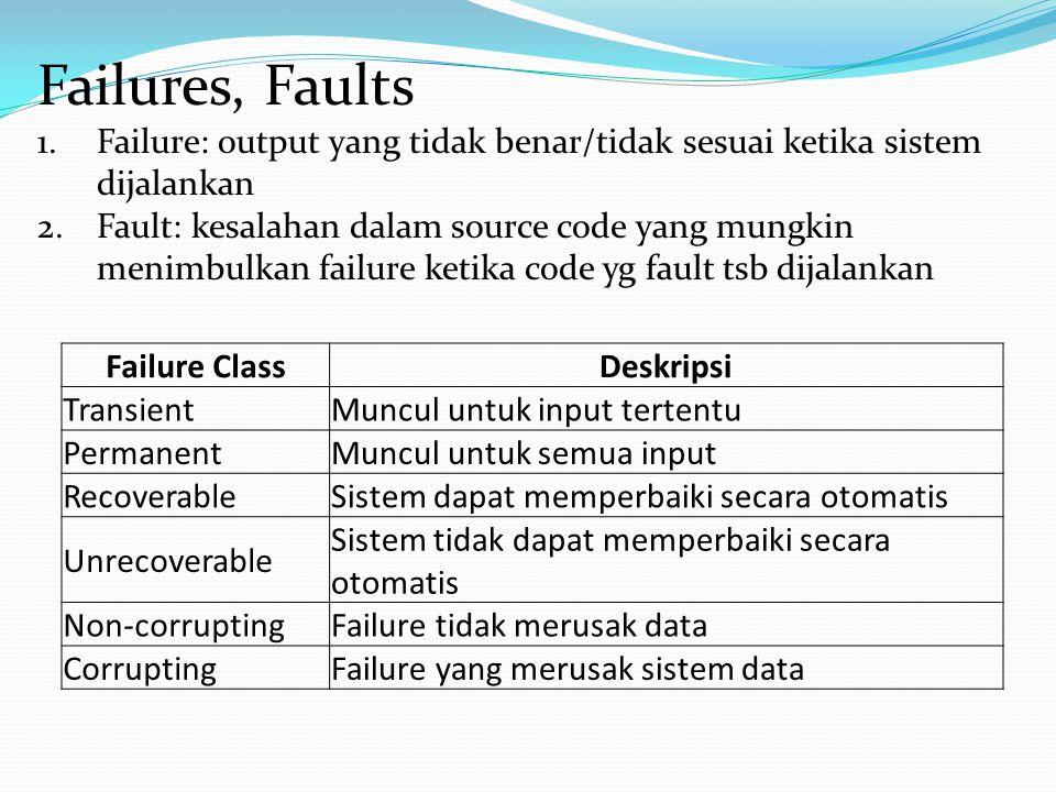 Failures, Faults 1.Failure: output yang tidak benar/tidak sesuai ketika sistem dijalankan 2.Fault: kesalahan dalam source code yang mungkin menimbulka