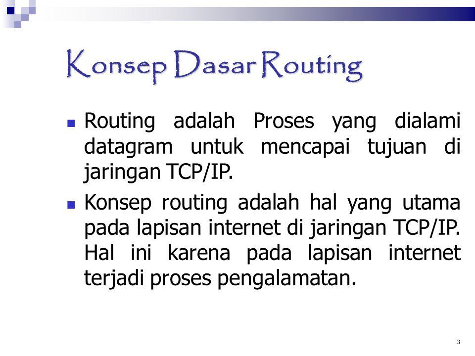 Konsep Dasar Routing Data-data dari device yang terhubung ke internet dikirim dalam bentuk datagram, yaitu paket data yang didefinisikan oleh IP.