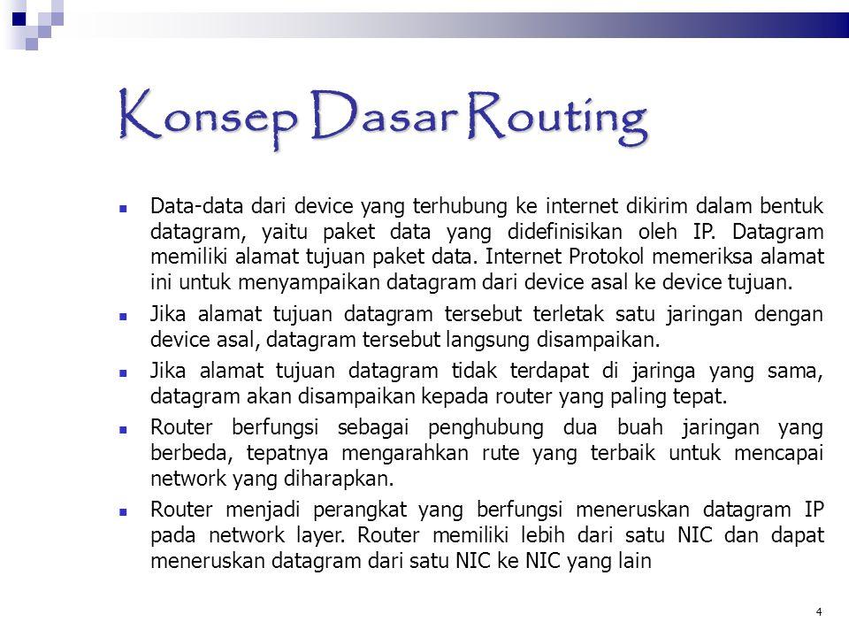 Jenis-jenis routing Routing Statik Entri-entri dalam forwarding table route diisi dan dihapus secara manual.