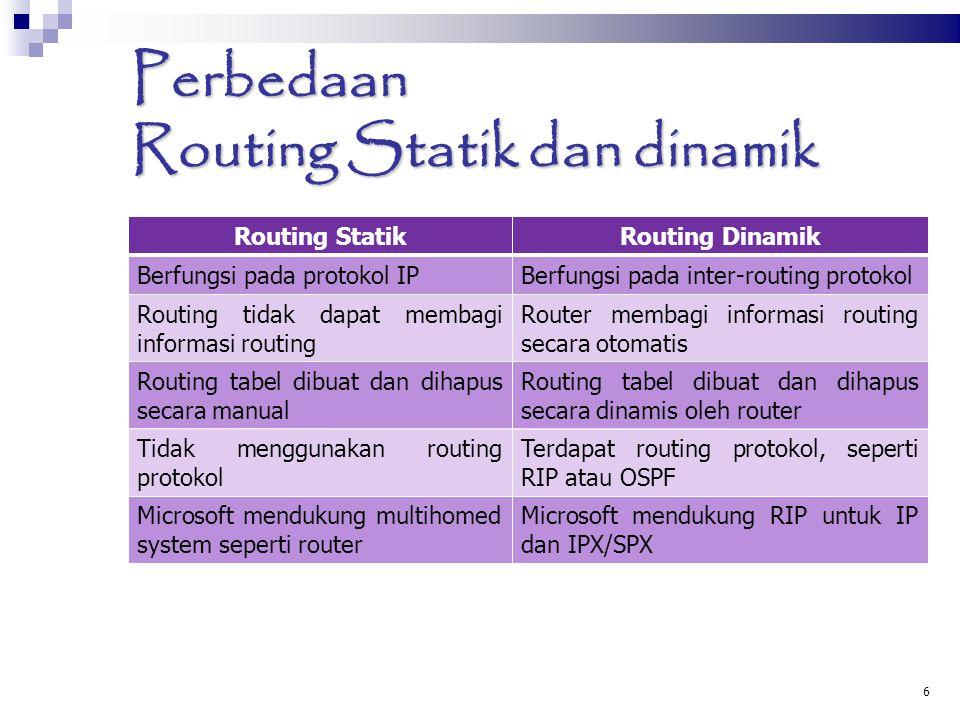 Tabel Routing Tabel routing terdiri atas entri-entri rute dan setiap rute setidaknya terdiri atas IP address, tanda untuk menunjukan routing langsung atau tidak, alamat router dan nomor interface.