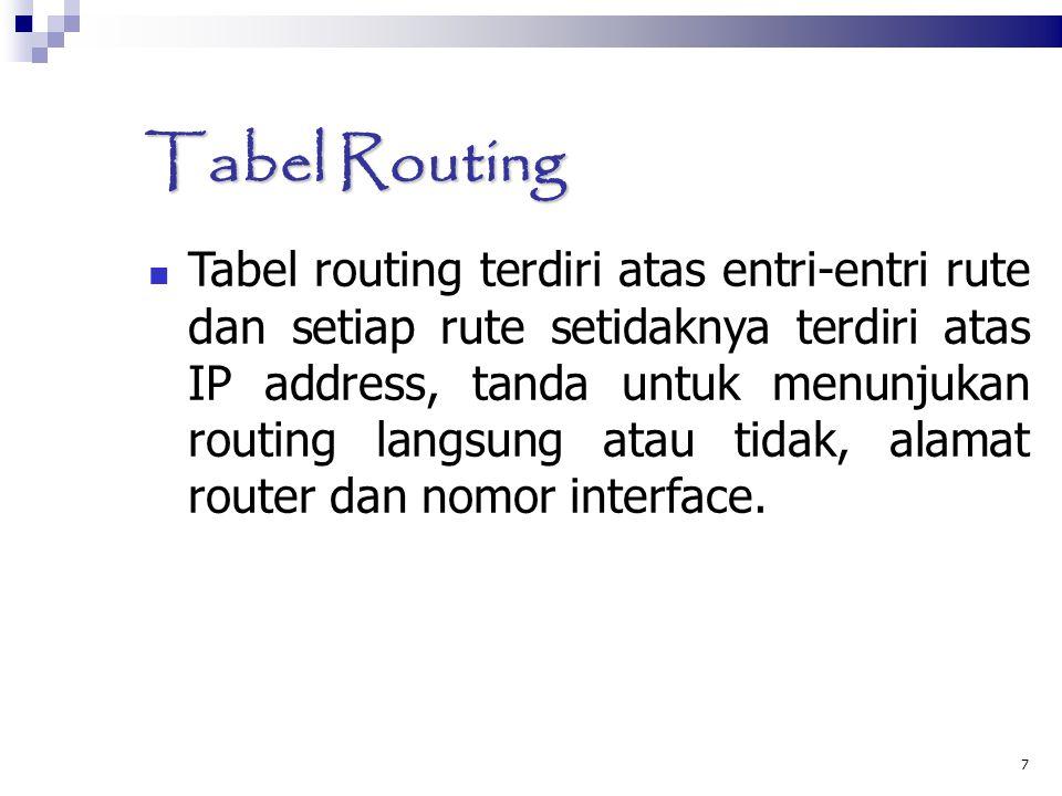 Tabel Routing Tabel routing terdiri atas entri-entri rute dan setiap rute setidaknya terdiri atas IP address, tanda untuk menunjukan routing langsung