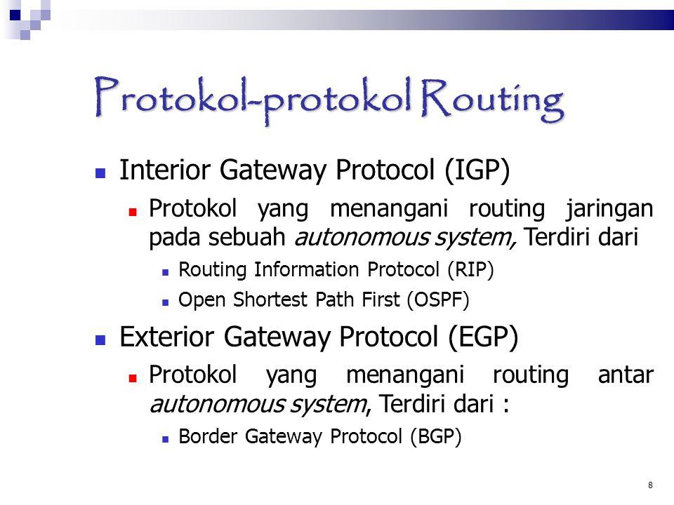 Protokol-protokol Routing Interior Gateway Protocol (IGP) Protokol yang menangani routing jaringan pada sebuah autonomous system, Terdiri dari Routin