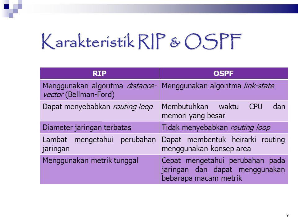 Karakteristik RIP & OSPF 9 RIPOSPF Menggunakan algoritma distance- vector (Bellman-Ford) Menggunakan algoritma link-state Dapat menyebabkan routing l