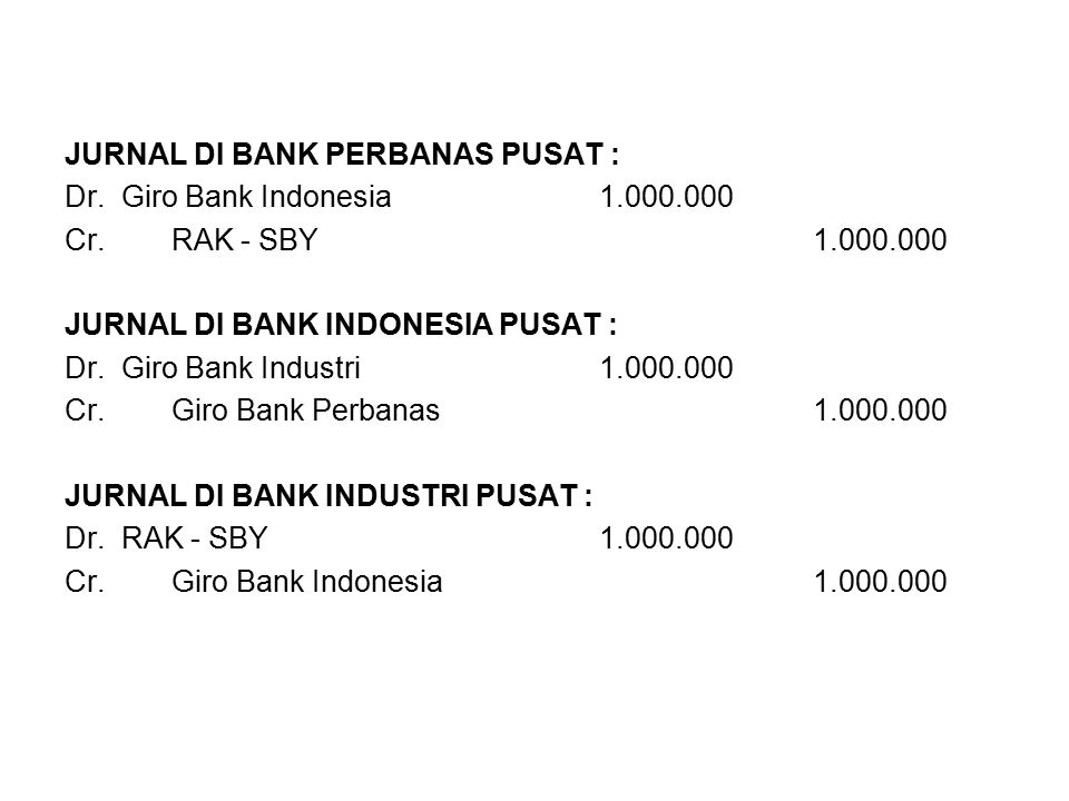 Bank Industri Cabang Surabaya juga mengkonfirmasikan pada Bank Industri Kantor Pusat bahwa Kliring Debet kemarin dapat dibayar atau bila terdapat tolakan menyebutkan nominal tolakan dan identitas warkat yang ditolak.