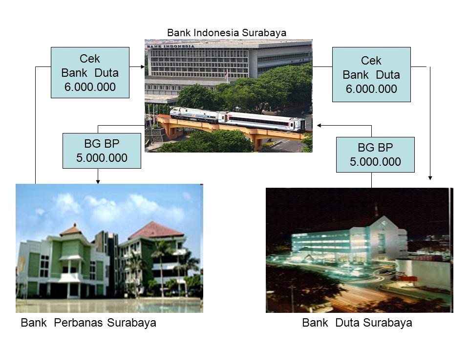 Bank Indonesia Surabaya Bank Perbanas SurabayaBank Duta Surabaya Cek Bank Duta 6.000.000 Cek Bank Duta 6.000.000 BG BP 5.000.000 BG BP 5.000.000