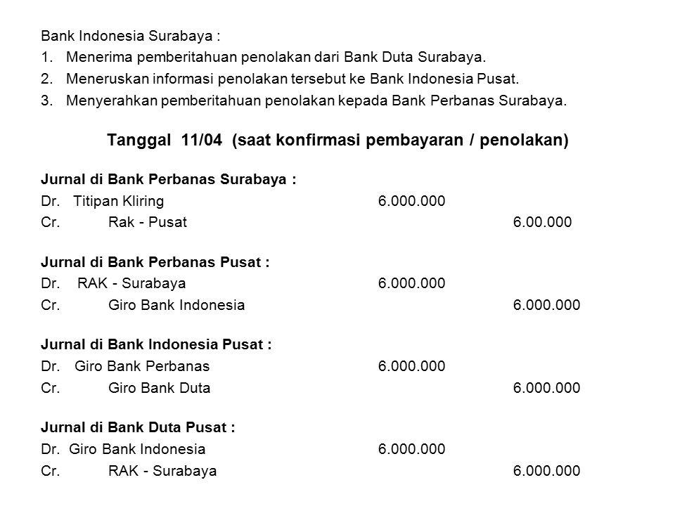 Bank Indonesia Surabaya : 1.Menerima pemberitahuan penolakan dari Bank Duta Surabaya. 2.Meneruskan informasi penolakan tersebut ke Bank Indonesia Pusa