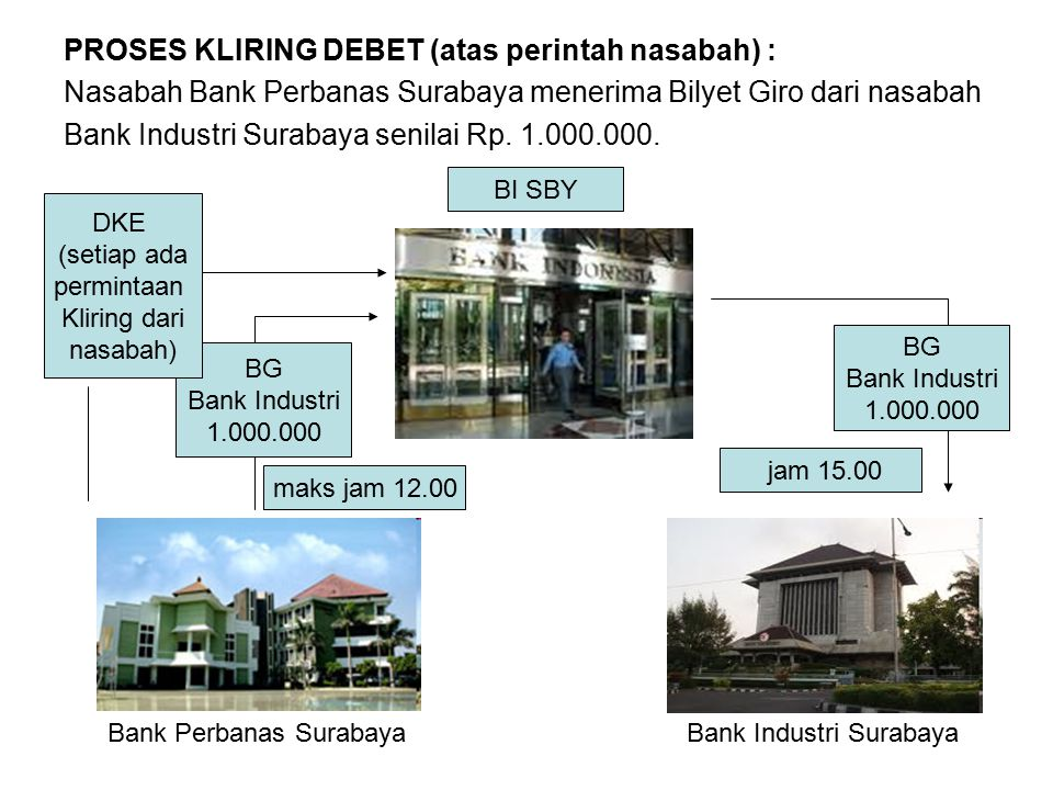 PROSES KLIRING DEBET (atas perintah nasabah) : Nasabah Bank Perbanas Surabaya menerima Bilyet Giro dari nasabah Bank Industri Surabaya senilai Rp. 1.0