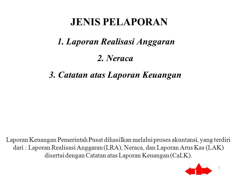 JENIS PELAPORAN 7 1. Laporan Realisasi Anggaran 2.