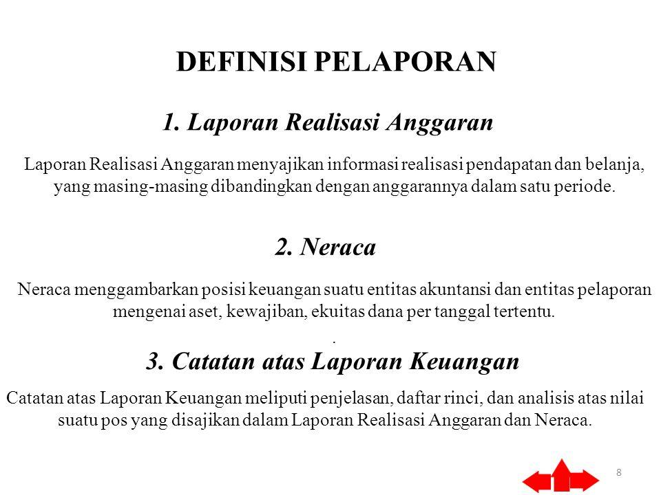 DEFINISI PELAPORAN 8 1. Laporan Realisasi Anggaran 2.