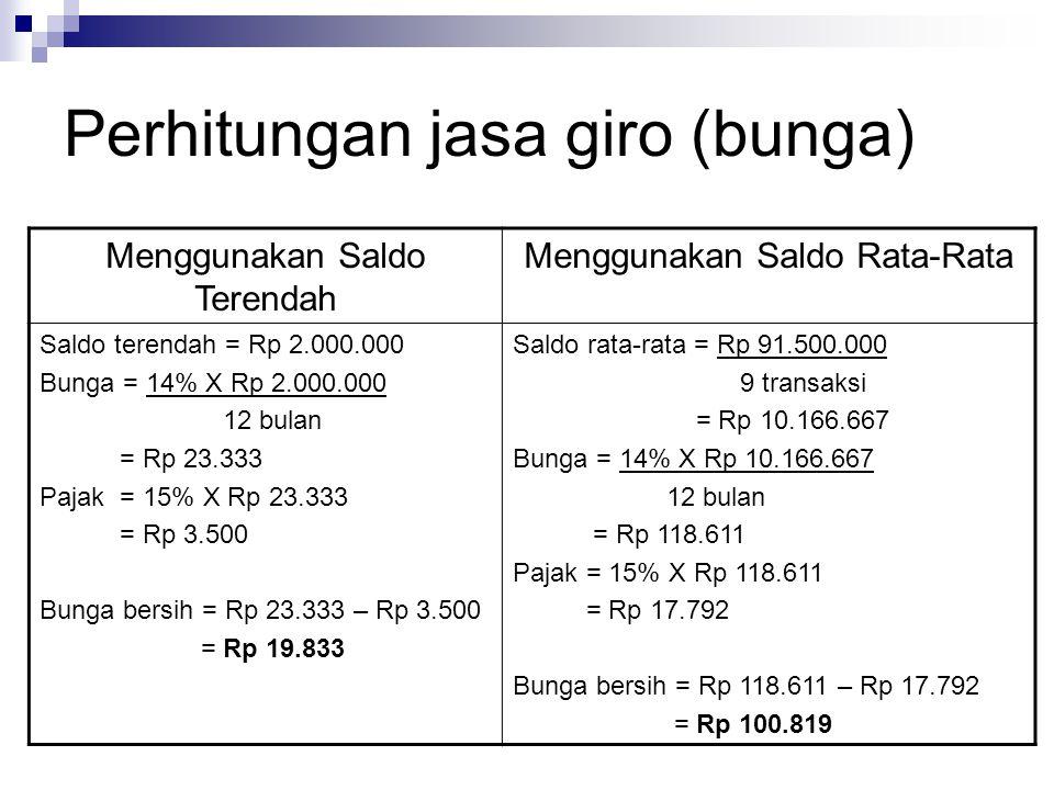 Perhitungan jasa giro (bunga) Menggunakan Saldo Terendah Menggunakan Saldo Rata-Rata Saldo terendah = Rp 2.000.000 Bunga = 14% X Rp 2.000.000 12 bulan = Rp 23.333 Pajak = 15% X Rp 23.333 = Rp 3.500 Bunga bersih = Rp 23.333 – Rp 3.500 = Rp 19.833 Saldo rata-rata = Rp 91.500.000 9 transaksi = Rp 10.166.667 Bunga = 14% X Rp 10.166.667 12 bulan = Rp 118.611 Pajak = 15% X Rp 118.611 = Rp 17.792 Bunga bersih = Rp 118.611 – Rp 17.792 = Rp 100.819
