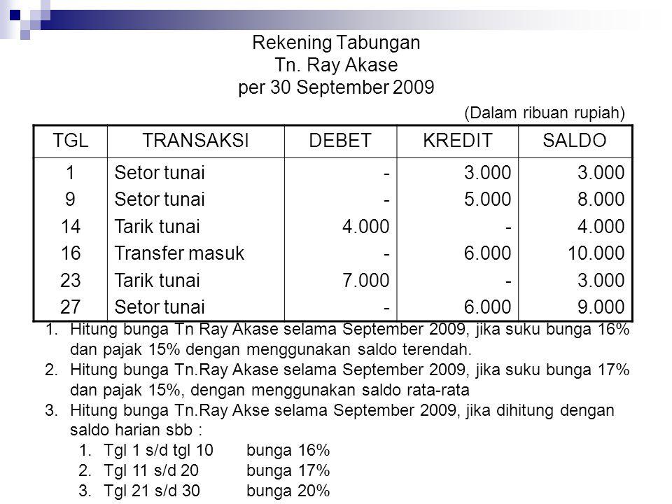 Rekening Tabungan Tn.