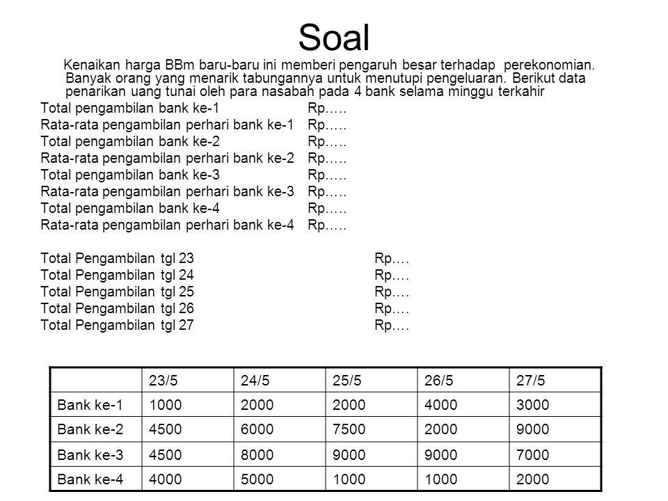 Start Tgl$= 23 READ b1,b2,b3,b4,tgl$ PRINT Total pengambilan bank ke-1 : ; tb1 PRINT rata-rata pengambilan perhari bank ke-1 : ; rb1 PRINT Total pengambilan bank ke-2 : ; tb2 PRINT rata-rata pengambilan perhari bank ke-2 : ; rb2 PRINT Total pengambilan bank ke-3 : ; tb3 PRINT rata-rata pengambilan perhari bank ke-3 : ; rb3 PRINT Total pengambilan bank ke-4 : ; tb4 PRINT rata-rata pengambilan perhari bank ke-4 : ; rb4 PRINT tgl 23 ; t23 PRINT tgl 24 ; t24 PRINT tgl 25 ; t25 PRINT tgl 26 ; t26 PRINT tgl 27 ; t27 PRINT rata perhari : ; ra End T23=b1+b2+b3+b4 R23=t23/4 Tgl$= 24 T24=b1+b2+b3+b4 R24=t24/4 Tgl$= 25 T25=b1+b2+b3+b4 R25=t25/4 Tgl$= 26 T26=b1+b2+b3+b4 R26=t26/4 Tgl$= 27 T25=b1+b2+b3+b4 R25=t25/4 tb1 = tb1 + b1 tb2 = tb2 + b2 tb3 = tb3 + b3 tb4 = tb4 + b4 b1=0 rb1 = tb1 / 5 rb2 = tb2 / 5 rb3 = tb3 / 5 rb4 = tb4 / 5 ra = (r23 + r24 + r25 + r26 + r27) / 5