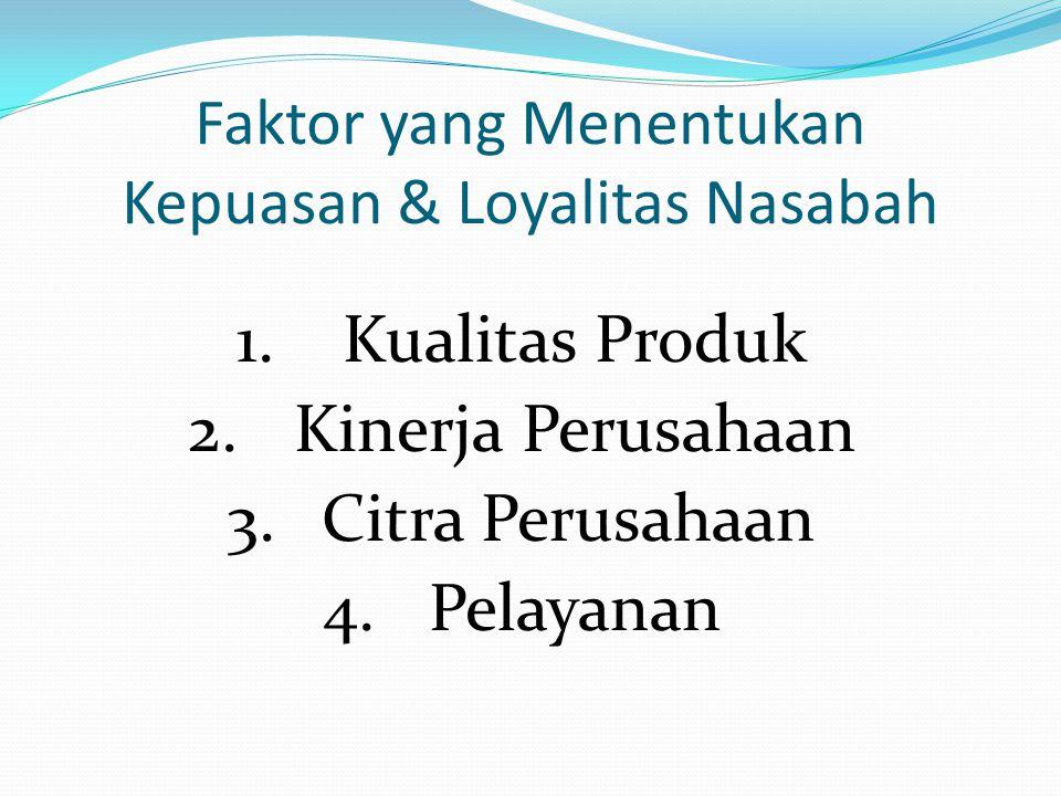 Faktor yang Menentukan Kepuasan & Loyalitas Nasabah 1.Kualitas Produk 2.Kinerja Perusahaan 3. Citra Perusahaan 4. Pelayanan