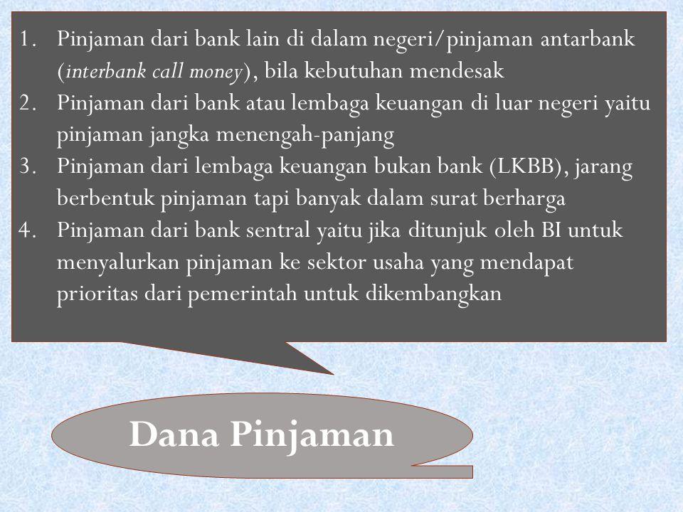 1.Pinjaman dari bank lain di dalam negeri/pinjaman antarbank (interbank call money), bila kebutuhan mendesak 2.Pinjaman dari bank atau lembaga keuanga