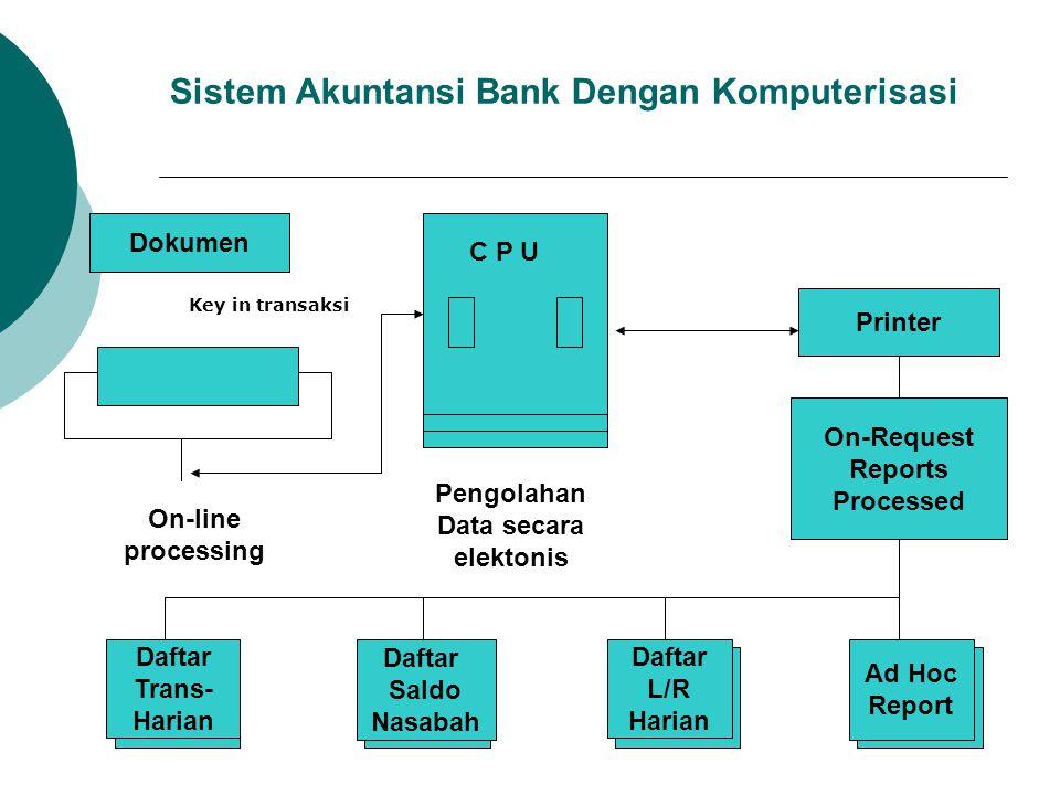 Sistem Akuntansi Bank Dengan Komputerisasi Dokumen C P U Printer On-Request Reports Processed Daftar Trans- Harian Daftar Saldo Nasabah Daftar L/R Har