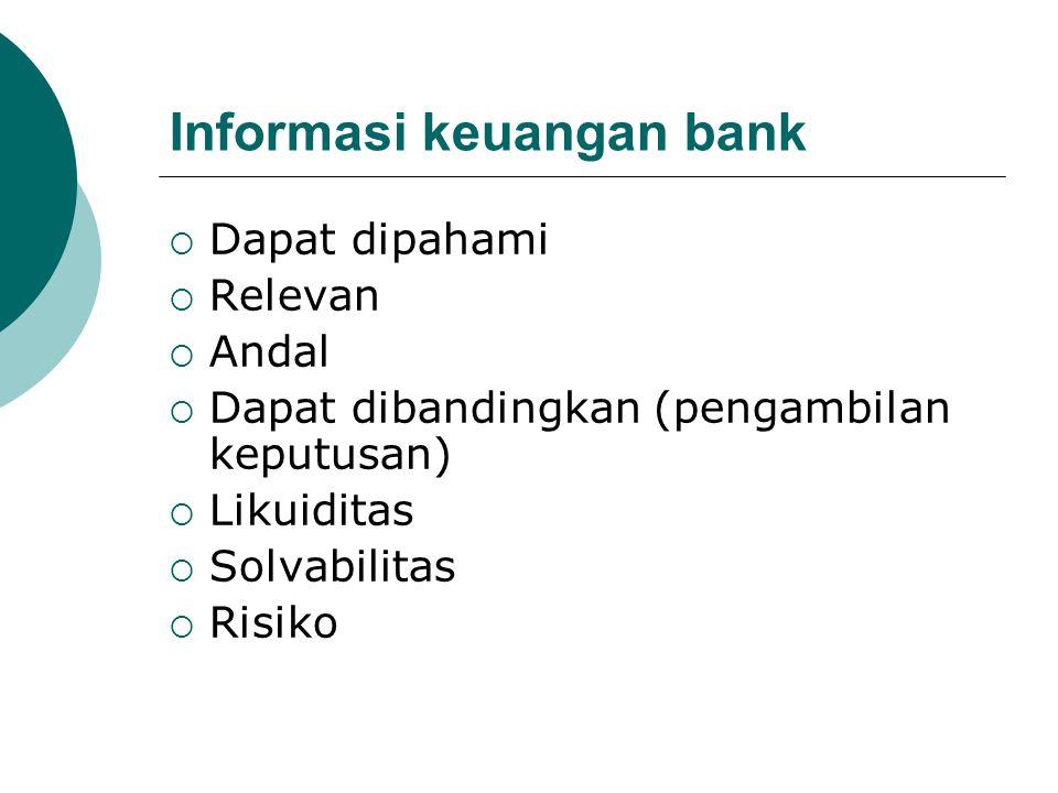 Informasi keuangan bank  Dapat dipahami  Relevan  Andal  Dapat dibandingkan (pengambilan keputusan)  Likuiditas  Solvabilitas  Risiko
