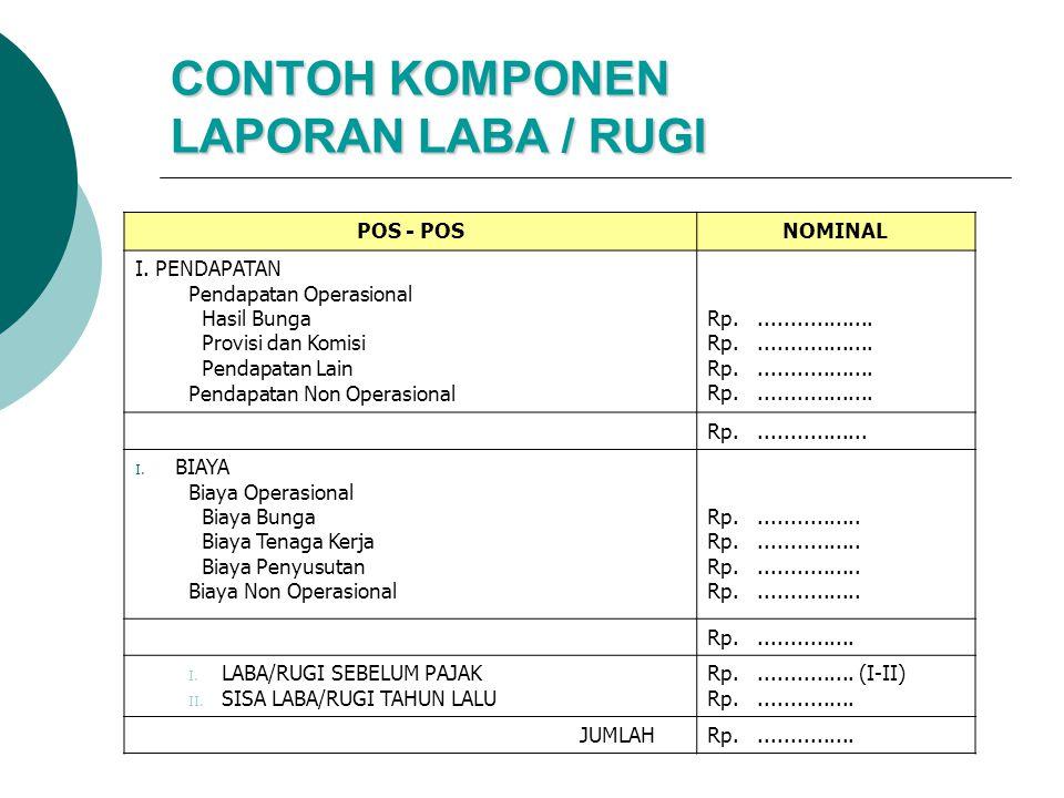 CONTOH KOMPONEN LAPORAN LABA / RUGI POS - POSNOMINAL I. PENDAPATAN Pendapatan Operasional Hasil Bunga Provisi dan Komisi Pendapatan Lain Pendapatan No