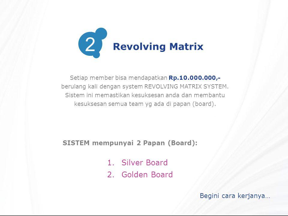 Setiap member bisa mendapatkan Rp.10.000.000,- berulang kali dengan system REVOLVING MATRIX SYSTEM.