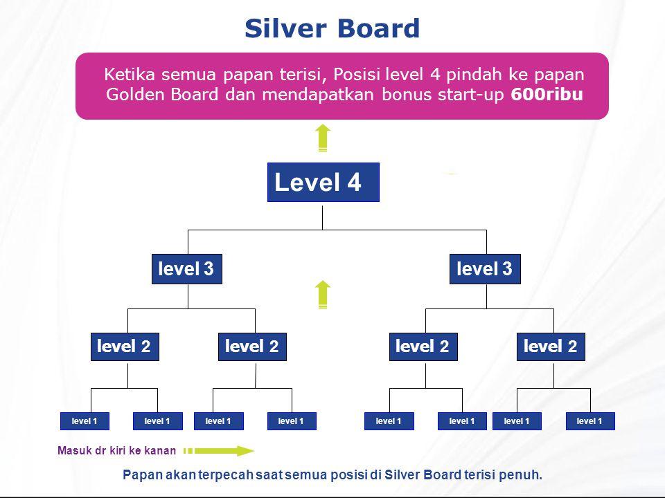Silver Board Ketika semua papan terisi, Posisi level 4 pindah ke papan Golden Board dan mendapatkan bonus start-up 600ribu Level 4 level 2 level 3 level 1 level 2 level 3 level 1 Papan akan terpecah saat semua posisi di Silver Board terisi penuh.