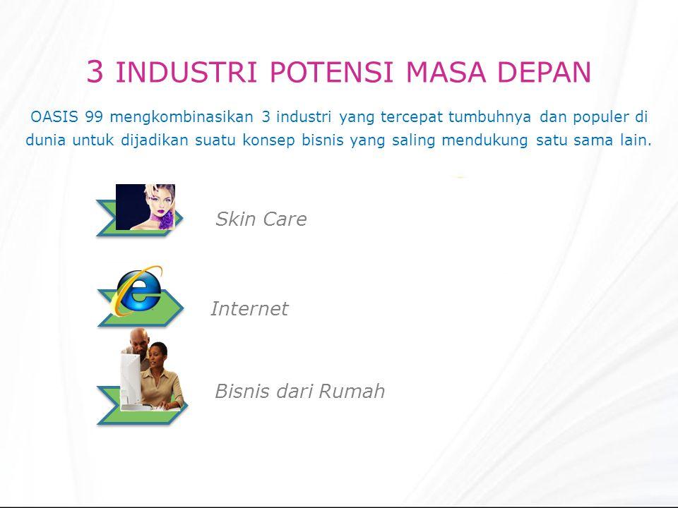 3 INDUSTRI POTENSI MASA DEPAN OASIS 99 mengkombinasikan 3 industri yang tercepat tumbuhnya dan populer di dunia untuk dijadikan suatu konsep bisnis yang saling mendukung satu sama lain.