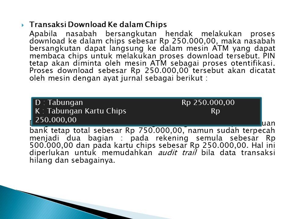  Transaksi Download Ke dalam Chips Apabila nasabah bersangkutan hendak melakukan proses download ke dalam chips sebesar Rp 250.000,00, maka nasabah bersangkutan dapat langsung ke dalam mesin ATM yang dapat membaca chips untuk melakukan proses download tersebut.