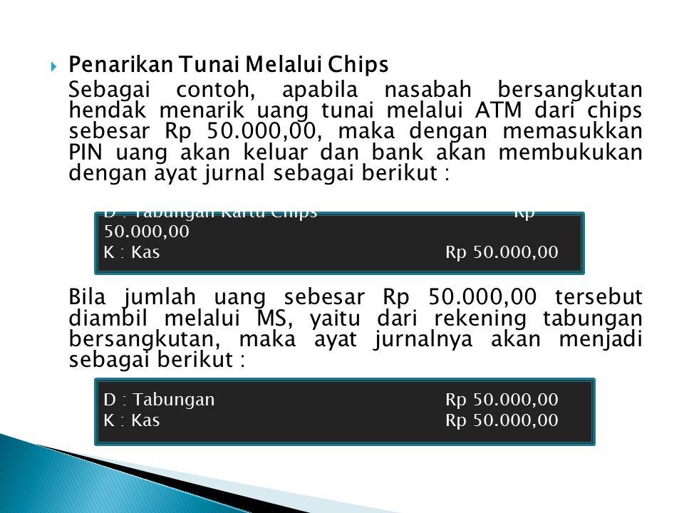  Penggunaan Chips Yang Melebihi Saldo Pada contoh di atas, saldo dalam chips menjadi sebesar Rp 80.000,00 (Rp 130.000,00 dikurangi dengan Rp 50.000,00).