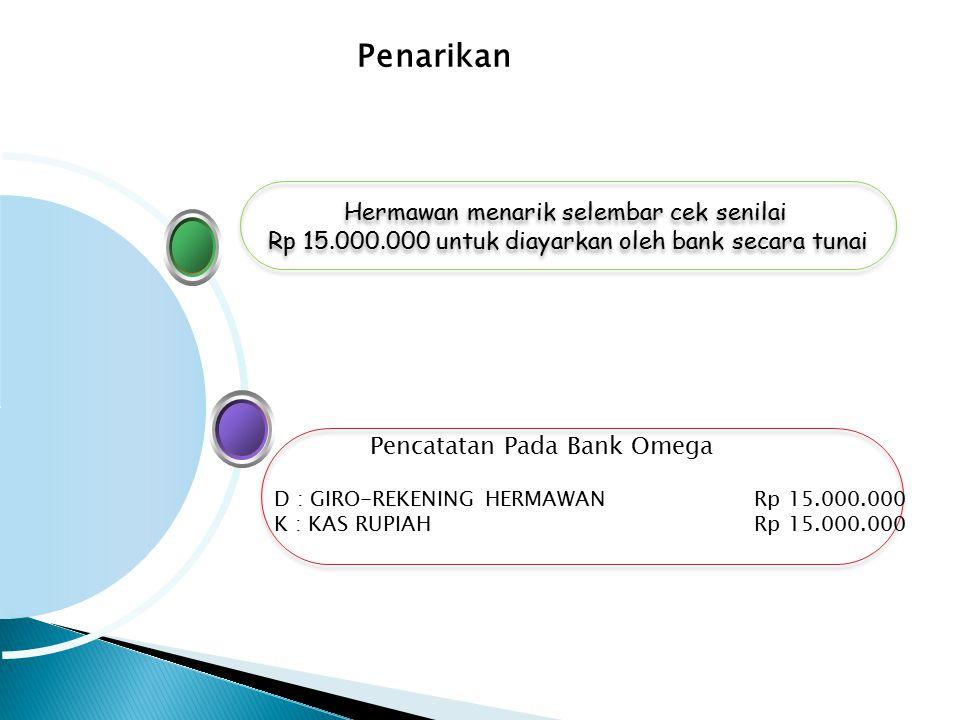 Penarikan secara Kliring Pencatatan Pada Bank Omega D : GIRO-REKENING HERMAWANRp 4.000.000 K : BANK INDONESIA-GIRORp 4.000.000