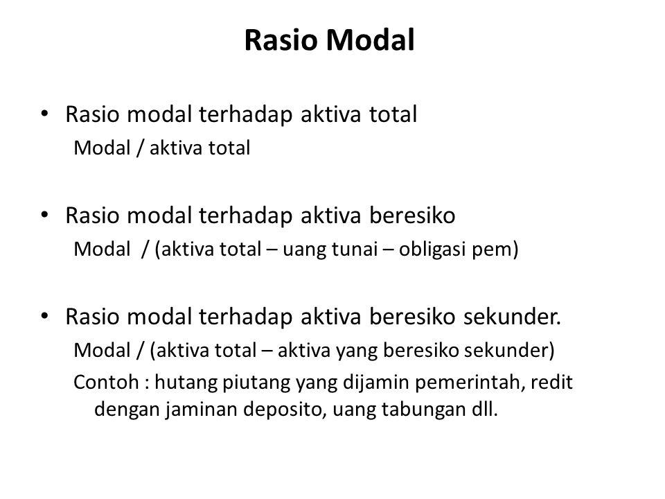 Rasio modal terhadap aktiva total Modal / aktiva total Rasio modal terhadap aktiva beresiko Modal / (aktiva total – uang tunai – obligasi pem) Rasio m