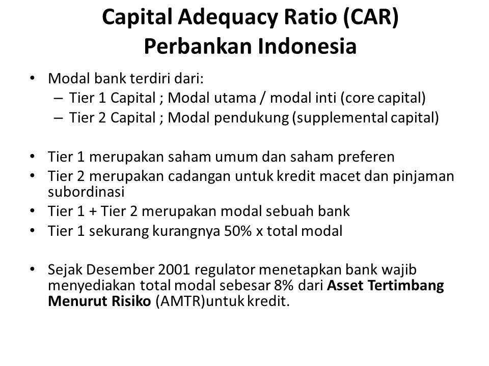 Modal bank terdiri dari: – Tier 1 Capital ; Modal utama / modal inti (core capital) – Tier 2 Capital ; Modal pendukung (supplemental capital) Tier 1 m