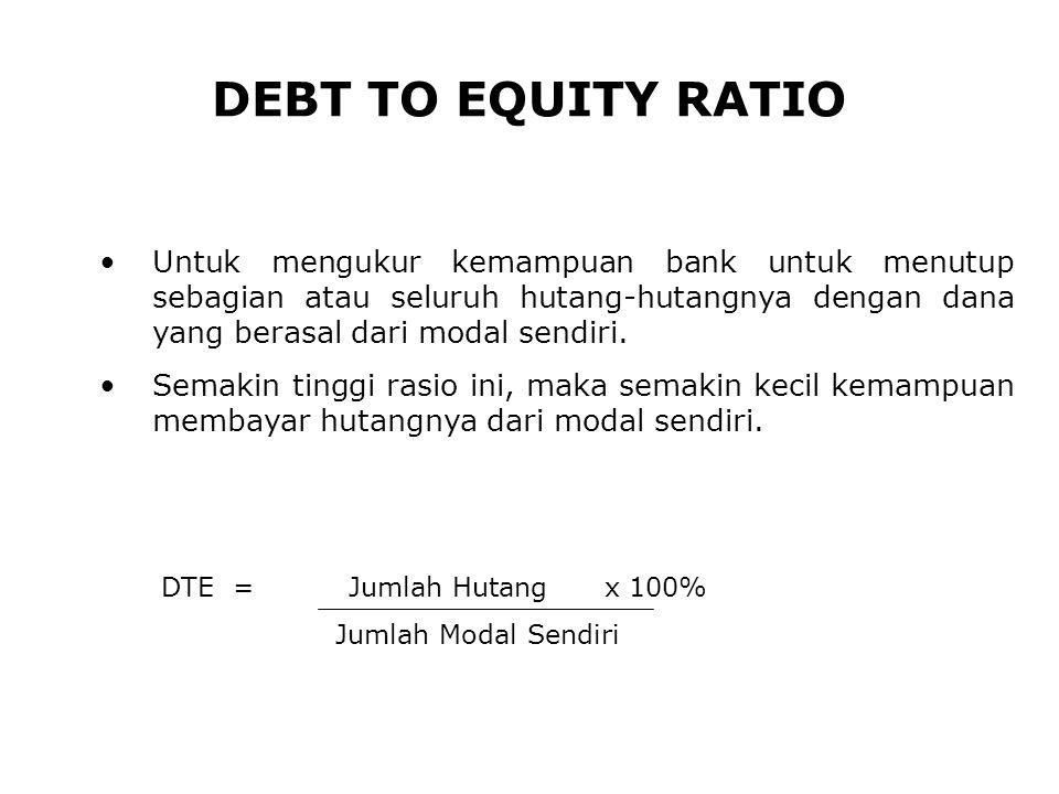 DEBT TO EQUITY RATIO Untuk mengukur kemampuan bank untuk menutup sebagian atau seluruh hutang-hutangnya dengan dana yang berasal dari modal sendiri. S