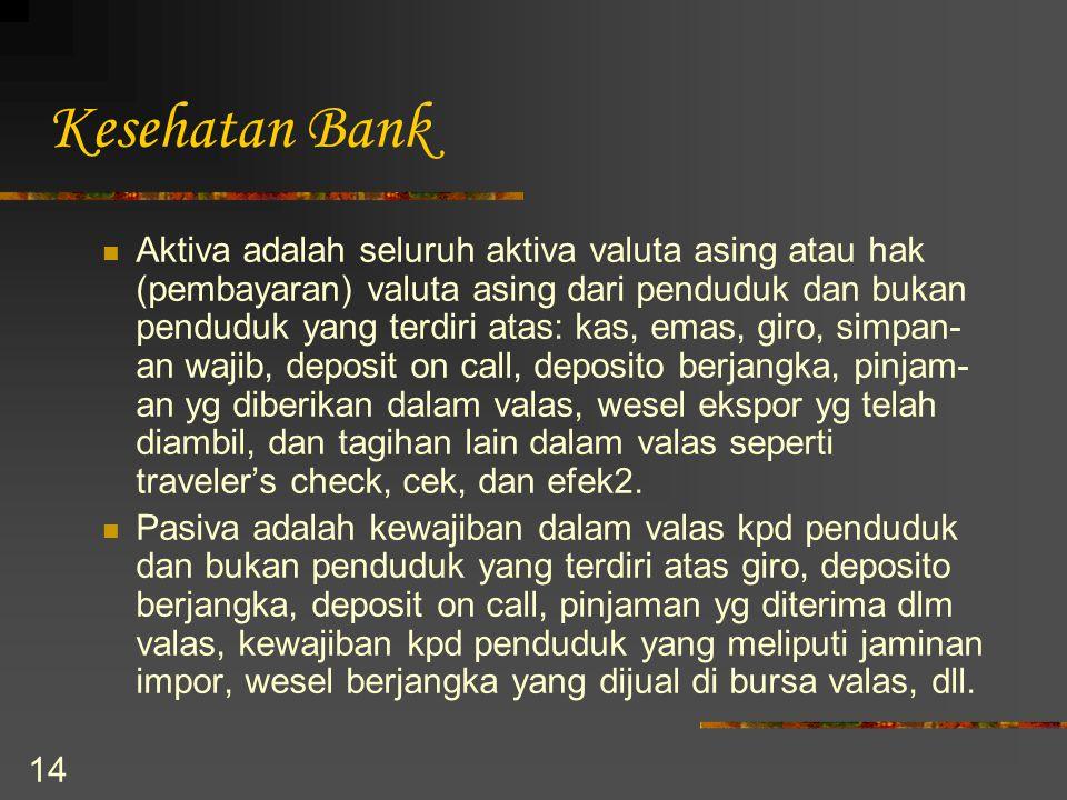 14 Kesehatan Bank Aktiva adalah seluruh aktiva valuta asing atau hak (pembayaran) valuta asing dari penduduk dan bukan penduduk yang terdiri atas: kas