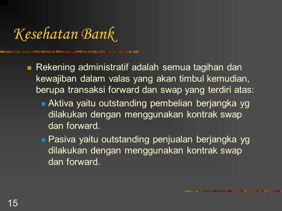 15 Kesehatan Bank Rekening administratif adalah semua tagihan dan kewajiban dalam valas yang akan timbul kemudian, berupa transaksi forward dan swap y