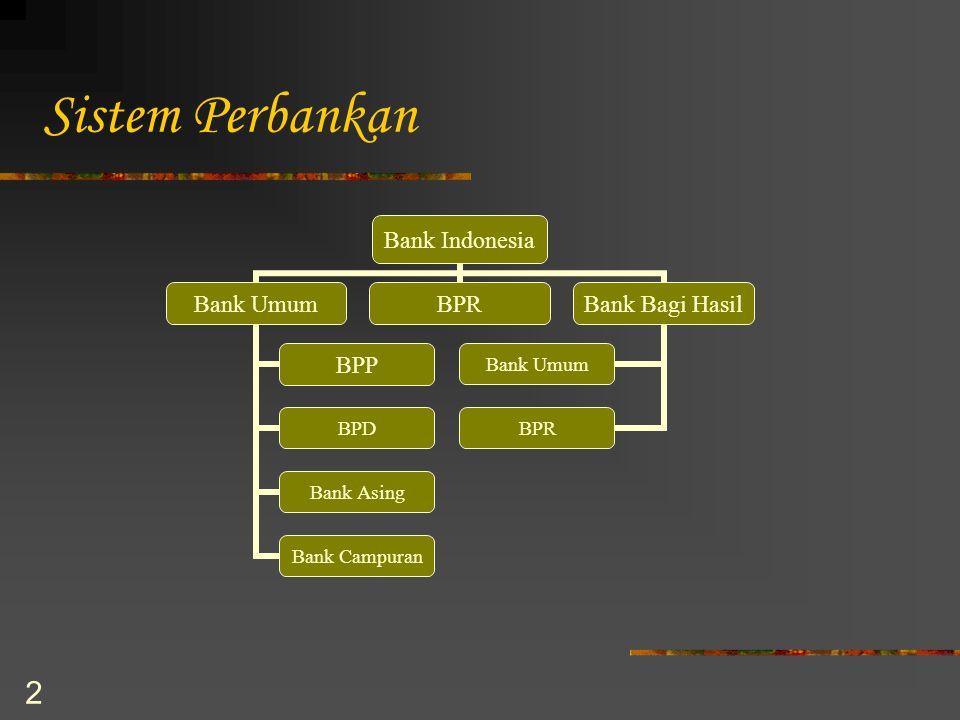 2 Sistem Perbankan Bank Indonesia Bank Umum BPP BPD Bank Asing Bank Campuran BPR Bank Bagi Hasil Bank Umum BPR