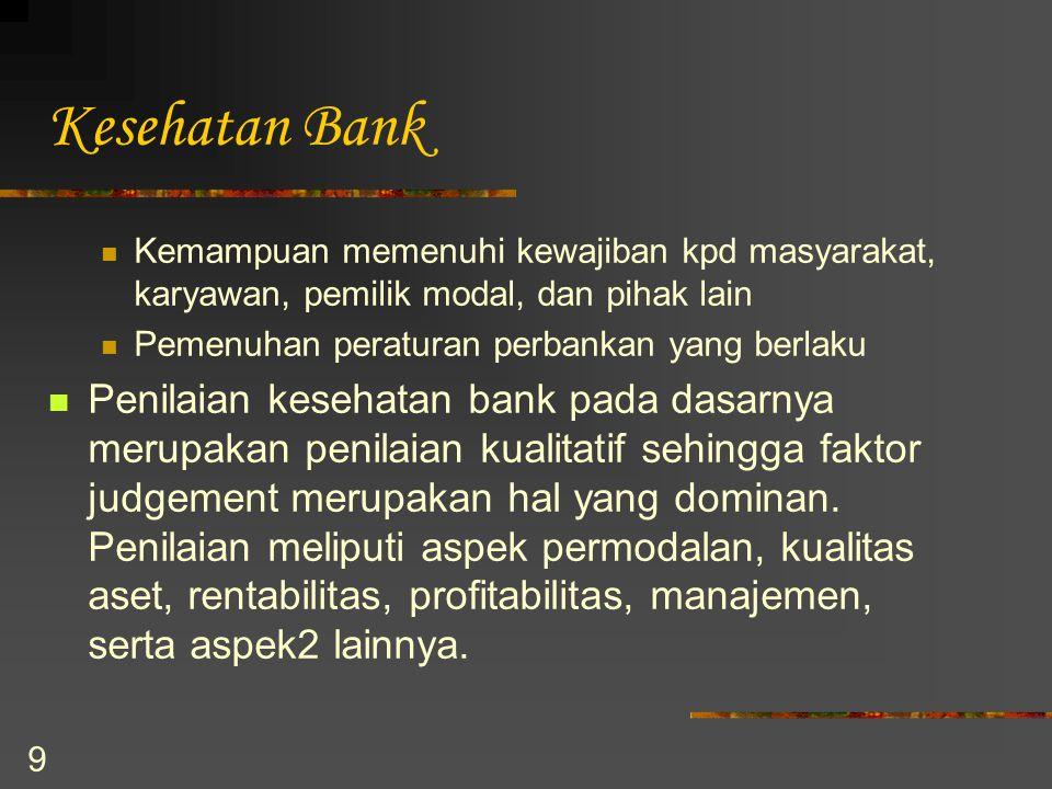 9 Kesehatan Bank Kemampuan memenuhi kewajiban kpd masyarakat, karyawan, pemilik modal, dan pihak lain Pemenuhan peraturan perbankan yang berlaku Penil