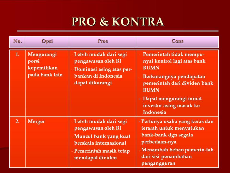 PRO & KONTRA No.OpsiProsCons 1. Mengurangi porsi kepemilikan pada bank lain - Lebih mudah dari segi pengawasan oleh BI - Dominasi asing atas per- bank