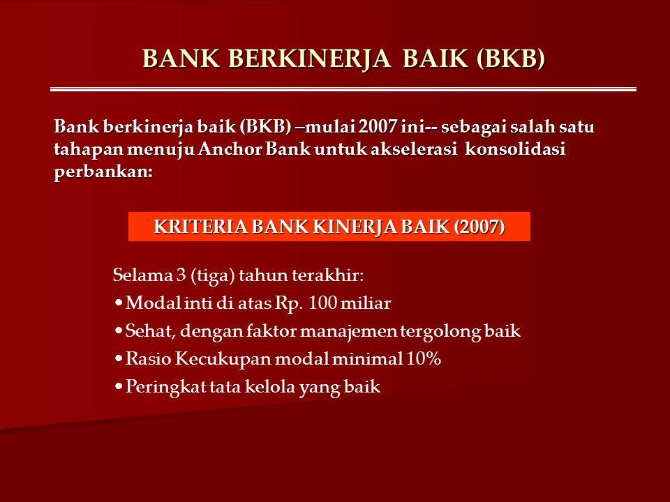 BANK BERKINERJA BAIK (BKB) KRITERIA BANK KINERJA BAIK (2007) Selama 3 (tiga) tahun terakhir: Modal inti di atas Rp. 100 miliar Sehat, dengan faktor ma