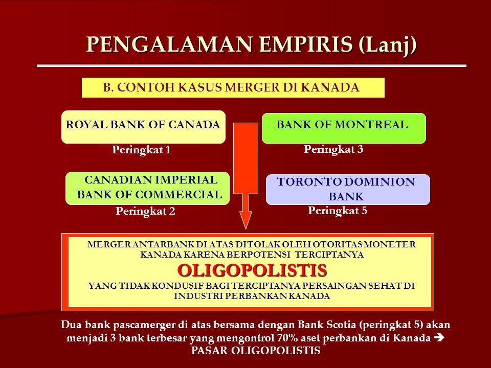 PENGALAMAN EMPIRIS (Lanj) B. CONTOH KASUS MERGER DI KANADA ROYAL BANK OF CANADA Peringkat 1 BANK OF MONTREAL Peringkat 3 MERGER ANTARBANK DI ATAS DITO