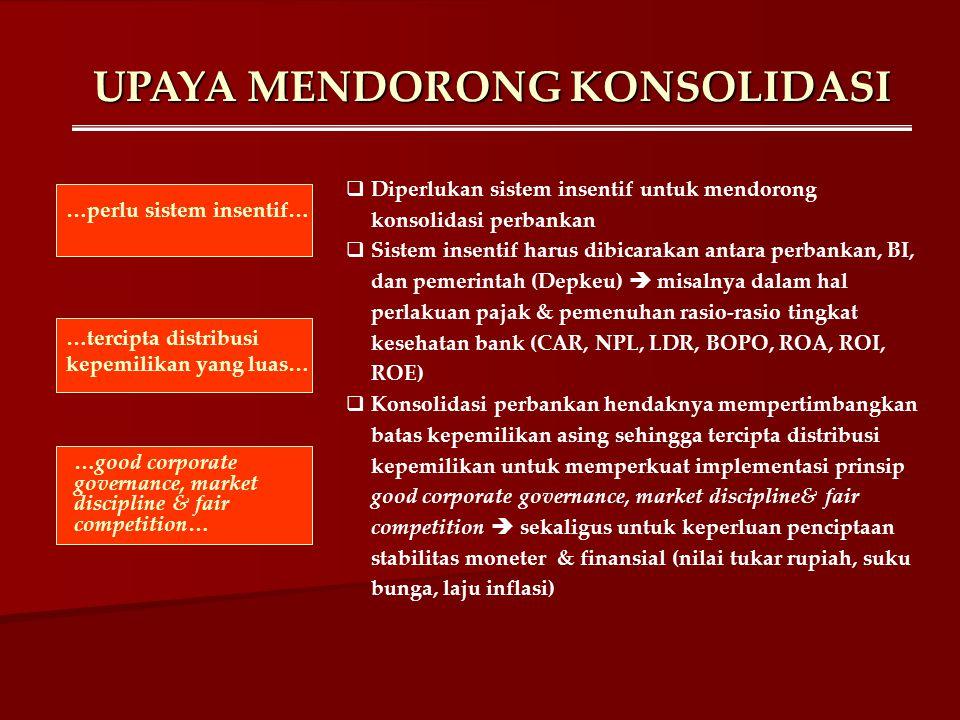 UPAYA MENDORONG KONSOLIDASI  Diperlukan sistem insentif untuk mendorong konsolidasi perbankan  Sistem insentif harus dibicarakan antara perbankan, B