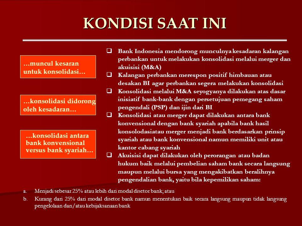 KONDISI SAAT INI  Bank Indonesia mendorong munculnya kesadaran kalangan perbankan untuk melakukan konsolidasi melalui merger dan akuisisi (M&A)  Kal