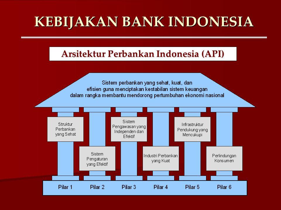 …terdapat stratifikasi bank sesuai API… …struktur bank didominasi bank skala nasional (bank fokus)… …konsolidasi ditujukan bagi semua bank dalam setiap strata… Jml bank 2 - 3 3 - 5 30 - 50 2 - 3 3 - 5 30 - 50 KEBIJAKAN BANK INDONESIA (Lanj)