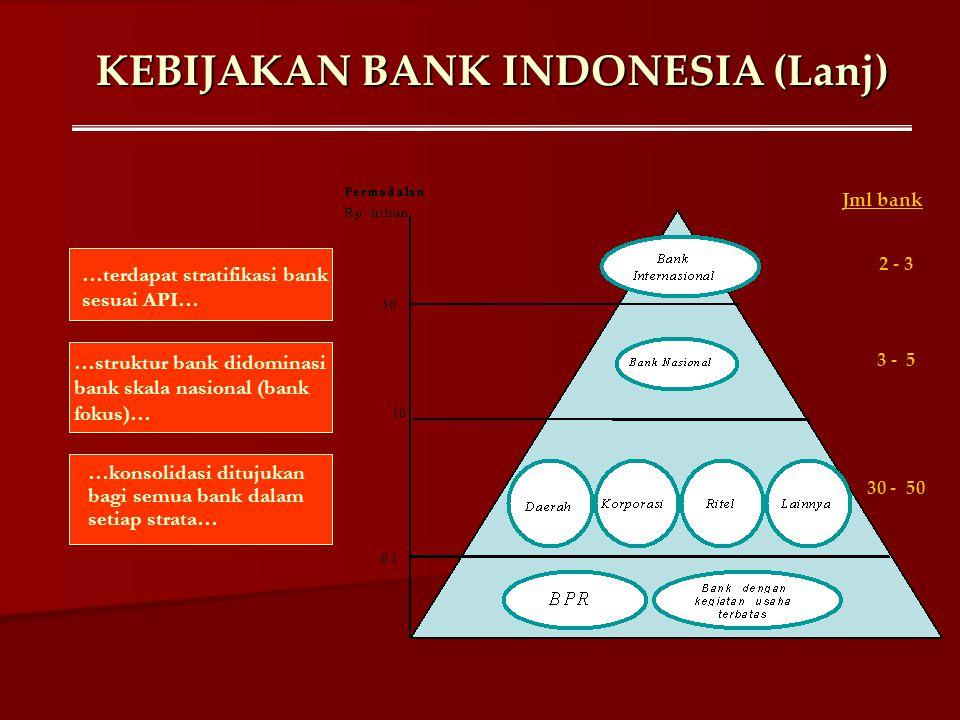 UPAYA MENDORONG KONSOLIDASI  Diperlukan sistem insentif untuk mendorong konsolidasi perbankan  Sistem insentif harus dibicarakan antara perbankan, BI, dan pemerintah (Depkeu)  misalnya dalam hal perlakuan pajak & pemenuhan rasio-rasio tingkat kesehatan bank (CAR, NPL, LDR, BOPO, ROA, ROI, ROE)  Konsolidasi perbankan hendaknya mempertimbangkan batas kepemilikan asing sehingga tercipta distribusi kepemilikan untuk memperkuat implementasi prinsip good corporate governance, market discipline& fair competition  sekaligus untuk keperluan penciptaan stabilitas moneter & finansial (nilai tukar rupiah, suku bunga, laju inflasi) …perlu sistem insentif… …tercipta distribusi kepemilikan yang luas… …good corporate governance, market discipline & fair competition…