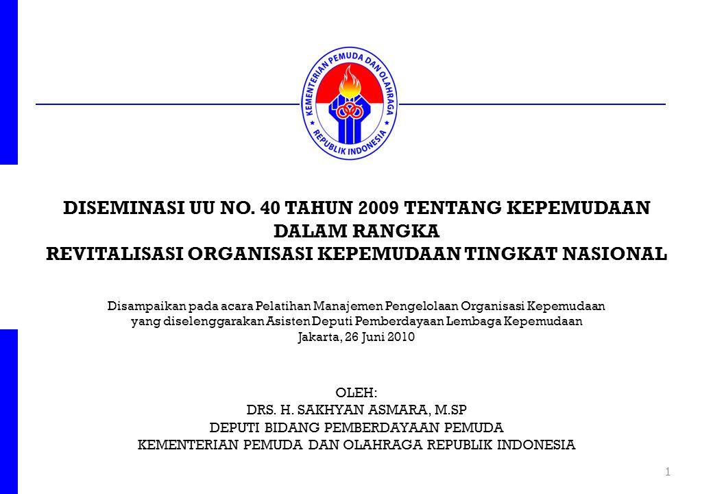 3.ORGANISASI KEPEMUDAAN (Pasal 40) 1)Organisasi kepemudaan dibentuk oleh pemuda.