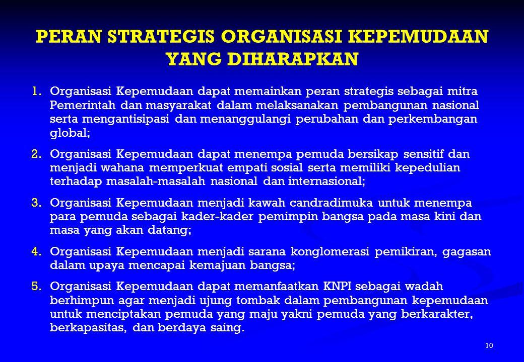 PROBLEMATIKA ORGANISASI KEPEMUDAAN 1.Lemahnya manajemen kesekretariatan dan perkantoran; 2.Sumber pendanaan tidak konkrit; 3.Konsolidasi organisasi ti