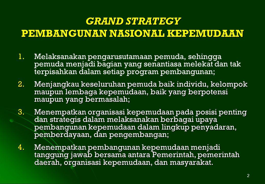 OLEH: DRS. H. SAKHYAN ASMARA, M.SP DEPUTI BIDANG PEMBERDAYAAN PEMUDA KEMENTERIAN PEMUDA DAN OLAHRAGA REPUBLIK INDONESIA 1 DISEMINASI UU NO. 40 TAHUN 2