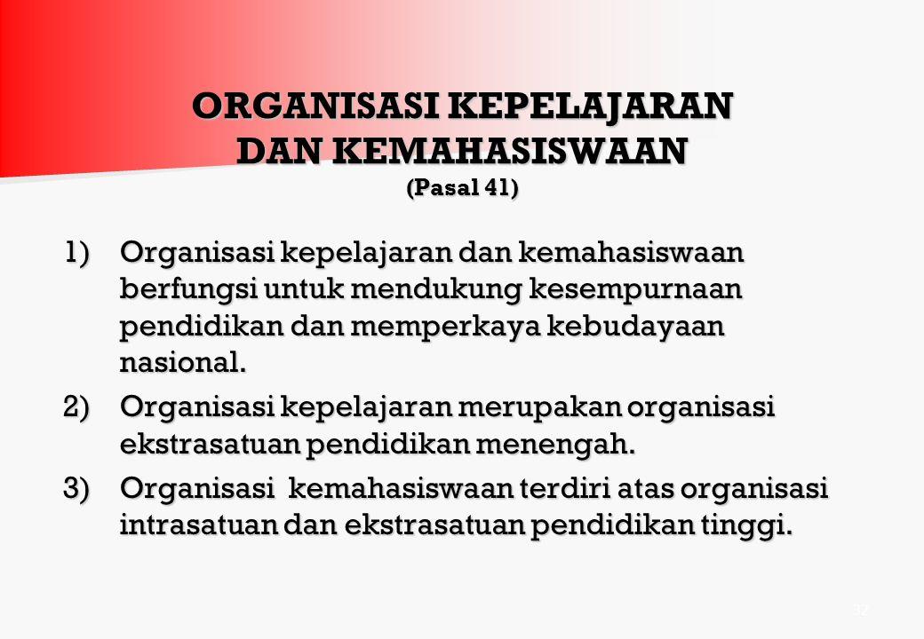 3. ORGANISASI KEPEMUDAAN (Pasal 40) 1)Organisasi kepemudaan dibentuk oleh pemuda. 2)Organisasi kepemudaan dapat dibentuk berdasarkan kesamaan asas, ag