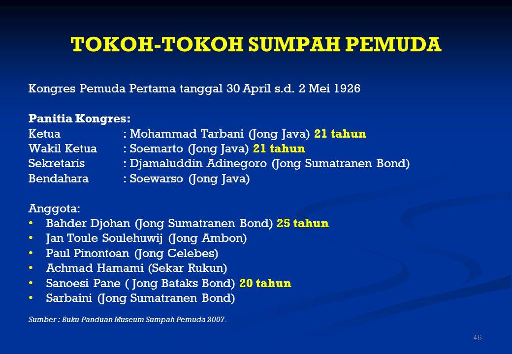Ki Hadjar Dewantara (Yogyakarta, 2 Mei 1889 (19 Tahun pada 1908) – Wafat 26 April 1959) adalah seorang pelopor pendidikan bagi kaum pribumi Indonesia