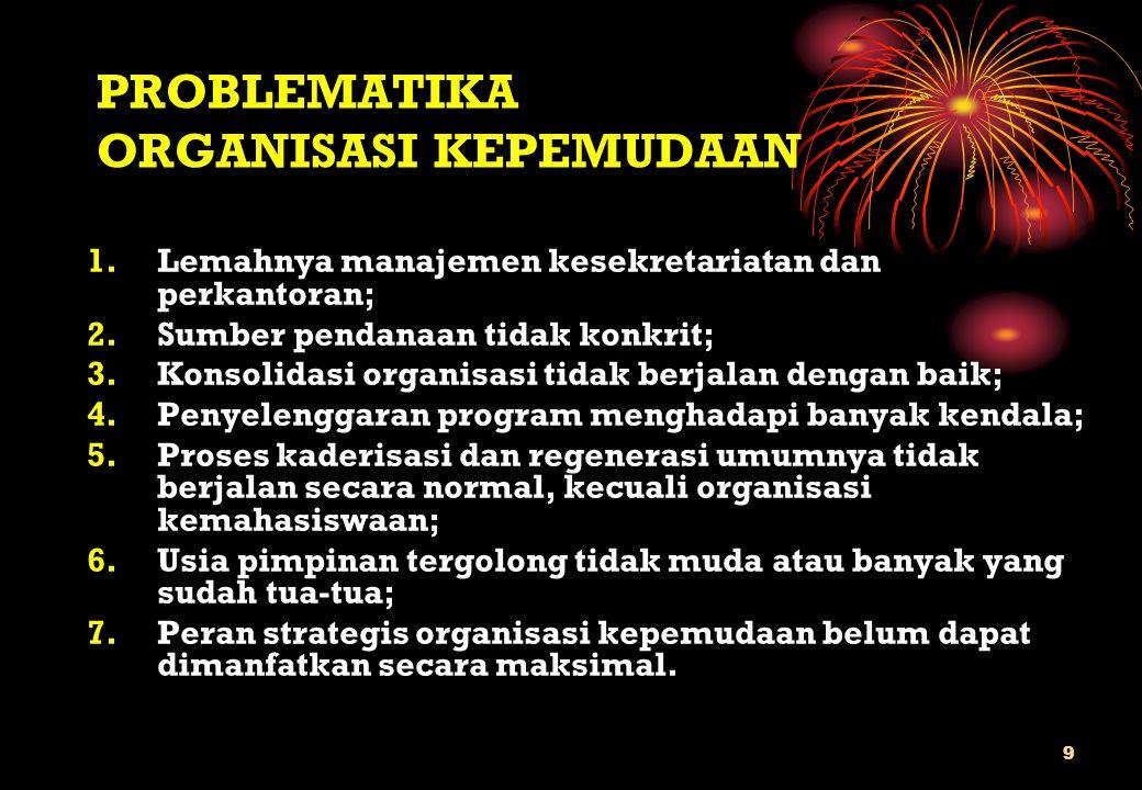 ASUMSI JUMLAH UNIT ORGANISASI KEPEMUDAAN (OK) DI INDONESIA Sumber Data : * = Badan Pusat Statistik, Des 2009 ** = Badan Pusat Statistik, Juni 2009 NOORGANISASI KEPEMUDAAN (OK)JUMLAH 1DPP KNPI1 1 2DPD KNPI Provinsi (33*)33 3DPD KNPI Kab/Kota (497*)497 4OK Tingkat Nasional (sudah berhimpun di KNPI)82 5OK Tingkat Nasional (tdk/blm berhimpun di KNPI)± 7777 6OK Tingkat Provinsi (berhimpun di KNPI)40(rata2)1.320 7OK Tingkat Provinsi (tdk/blm berhimpun di KNPI)10(rata2)330 8OK Tingkat Kab/Kota (berhimpun di KNPI)20(rata2)9.940 9OK Tingkat Kab/Kota (tdk/blm berhimpun di KNPI)5(rata2)2.485 10OK Tingkat Kecamatan (6.579**)5(rata2)32.895 11OK Tingkat Kel/Desa (76.546**)3(rata2)229.638 TOTAL277.298 Unit
