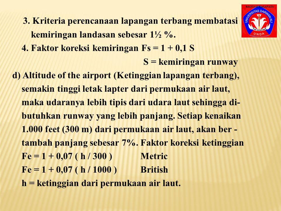 3. Besarnya Head wind terhadap panjang runway : Bila besar angin = +5 knots, panjang runway = -3% Bila besar angin = +10 knots, panjang runway = -5% B